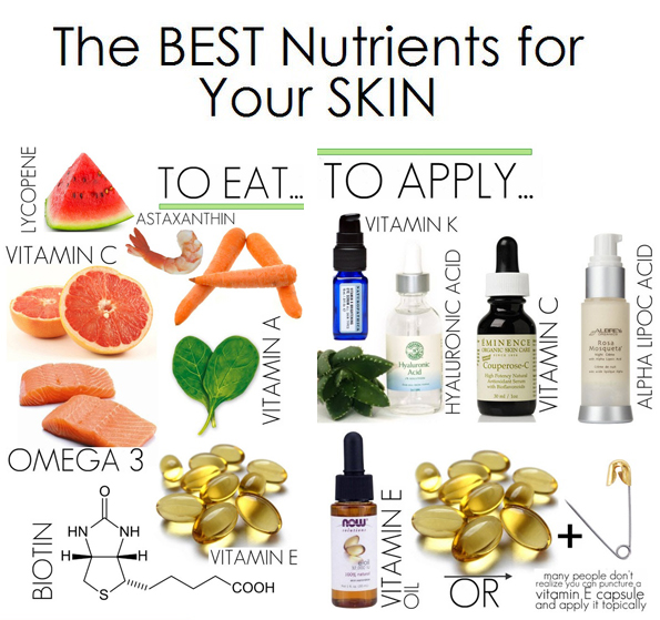 best nutrients for your skin to eat to apply